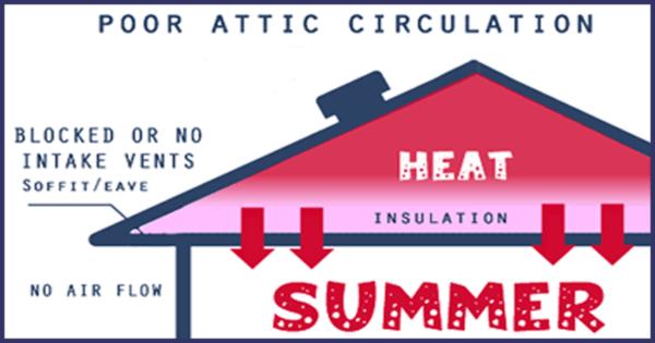 attic ventilation - summer image